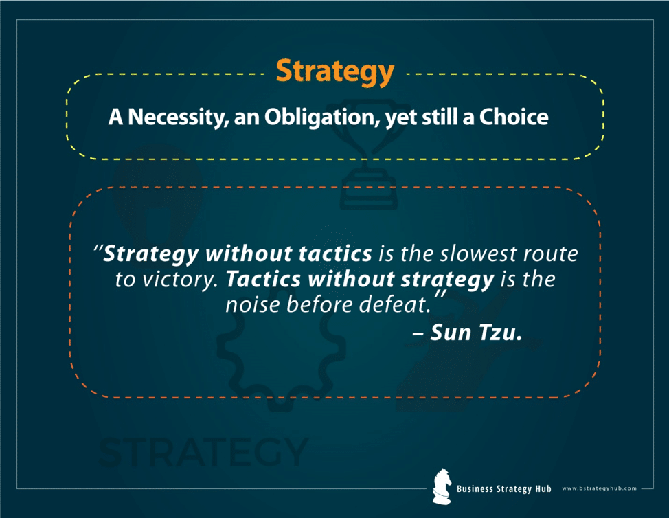 Strategize Strategically | Use the Andrews' Strategy Framework for